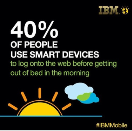 One of IBM MobileFirst's Datagrams